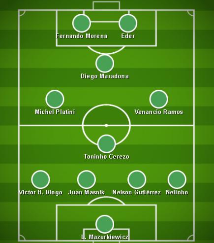 El equipo ideal de Walter Olivera