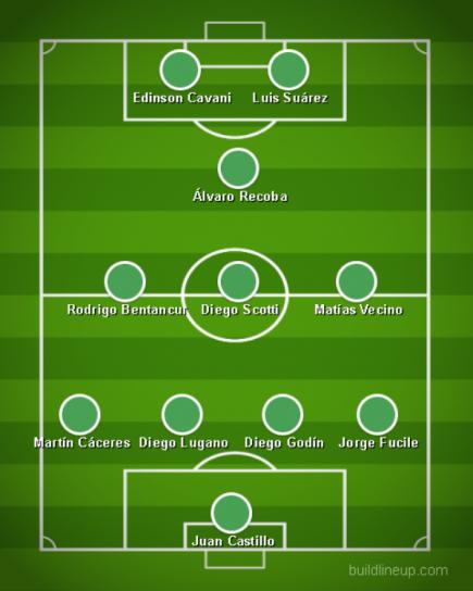 El once ideal de Andrés Scotti.