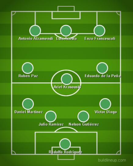"El equipo ideal del ""Chifle"" Jorge Barrios."