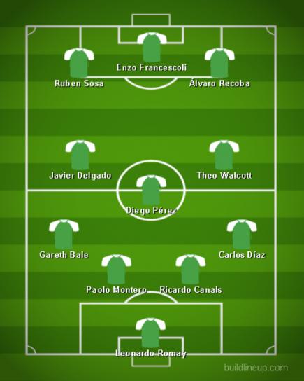 El equipo ideal de Marcelo Tejera.