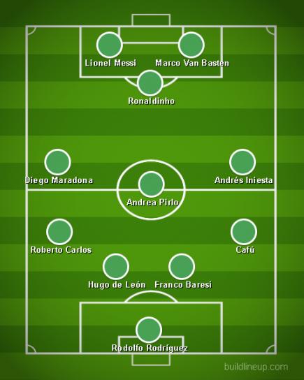 El equipo ideal de Arsenio Luzardo.