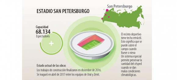 Estadio de San Petersburgo para la Copa Confederaciones. Foto: Infografía El País