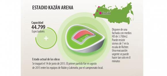 Estadio Kazan Arena para la Copa Confederaciones. Foto: Infografía El País