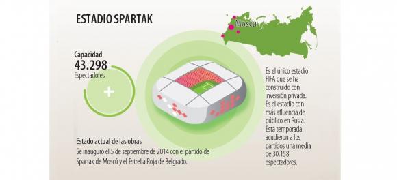 Estadio Spartak para la Copa Confederaciones. Foto: Infografía El País