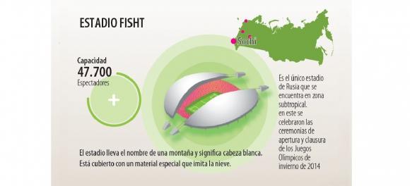 Estadio Fisht para la Copa Confederaciones. Foto: Infografía El País