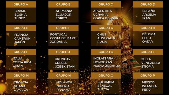 Los grupos que hubieran tocado si el Mundial de Brasil hubiera tenido 48 países