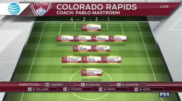 Seattle Sounders vs. Colorado Rapids - MLS