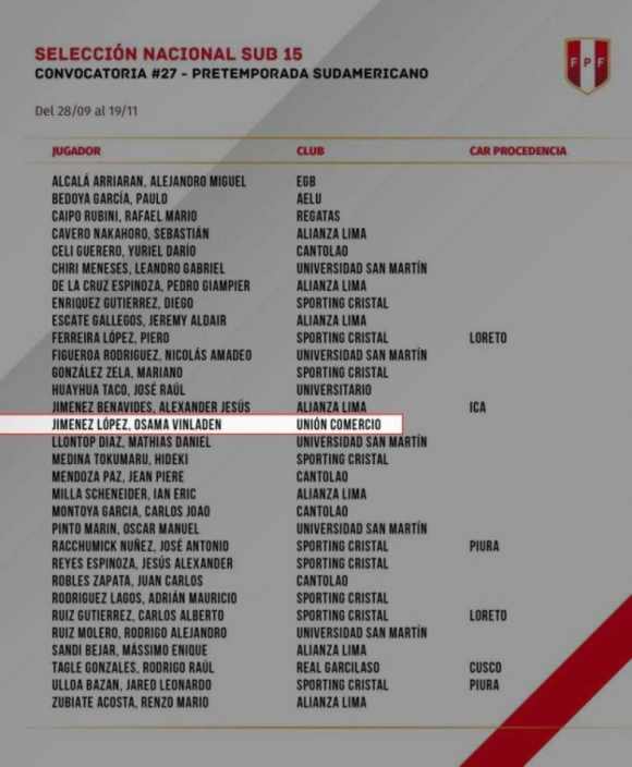 La lista de la sub 15 de Perú con Osama Vinladen Jiménez. Foto: FPF