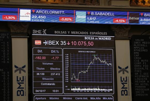 Fuertes pérdidas de Caxiabank y Banco Sabadell en el Ibex 35 tras el referéndum. Foto: Efe.