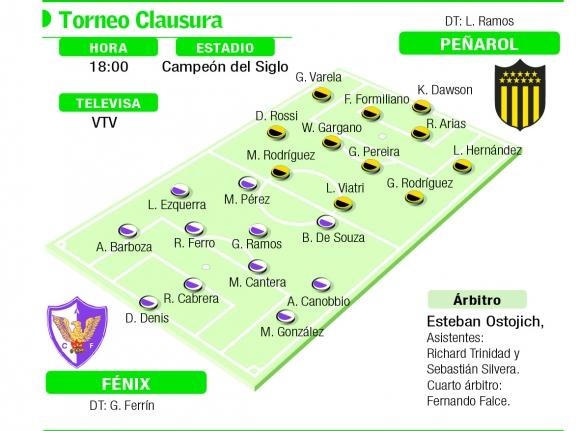 Peñarol Fénix