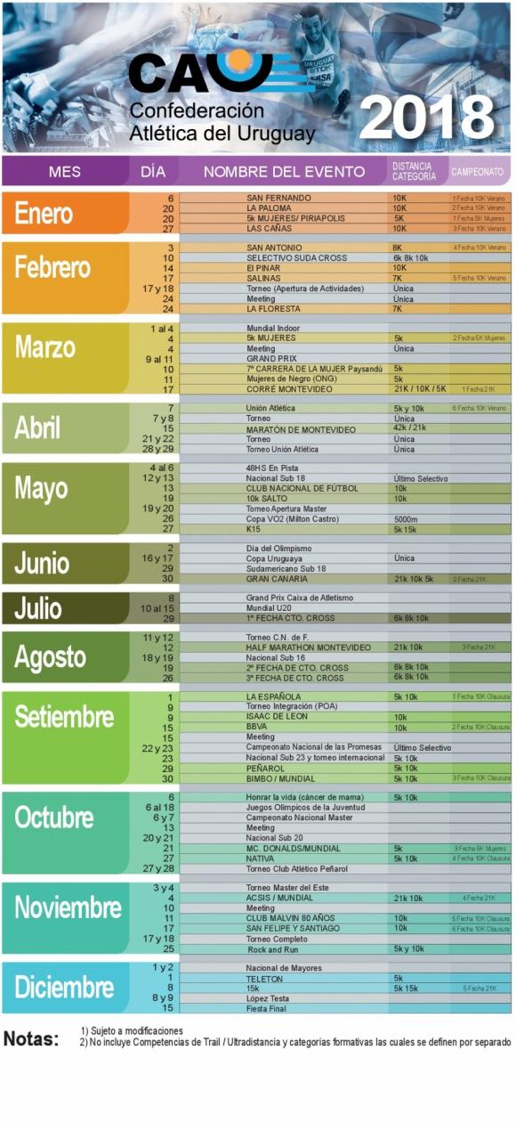 El calendario oficial del CAU de las carreras de 2018.