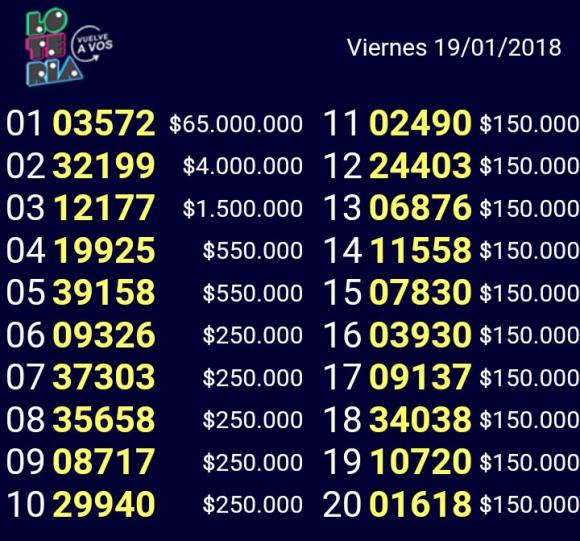 Revancha de Reyes 2018. Foto: Twitter @LapazGus