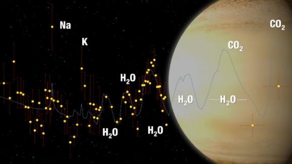 Exoplaneta con agua