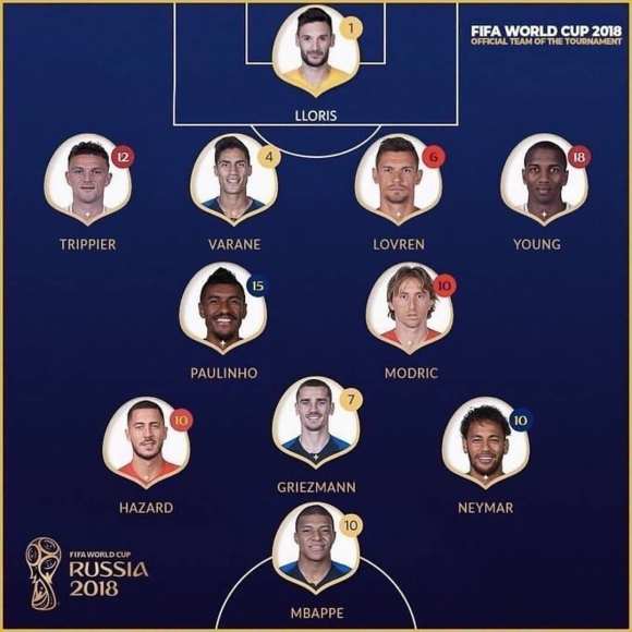Equipo ideal de la Copa del Mundo de Rusia elegido por FIFA.
