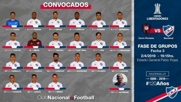 El plantel de 21 jugadores de Nacional que viaja a Asunción
