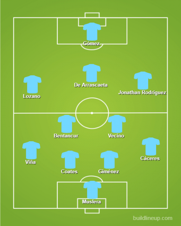 Uruguay vs. Costa Rica
