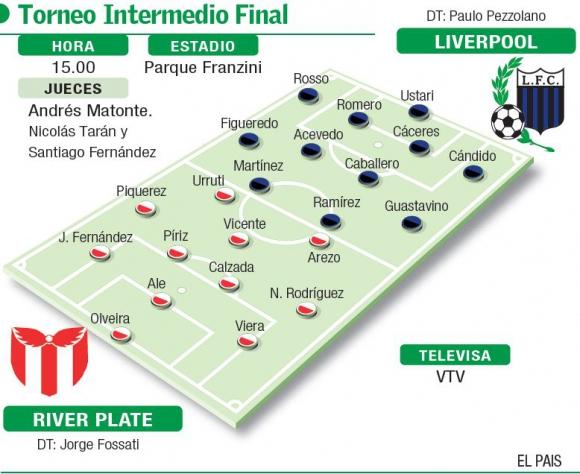 River Plate vs. Liverpool.