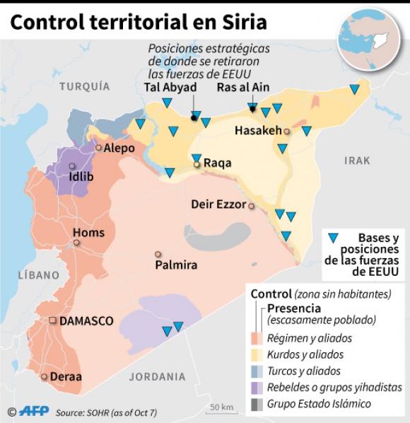 Control territorial en Siria. Foto: AFP