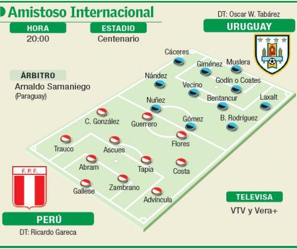 Uruguay-Perú