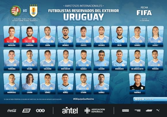 Los reservados de Uruguay para la doble fecha de noviembre