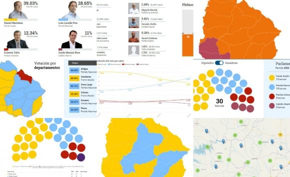 Elecciones datos