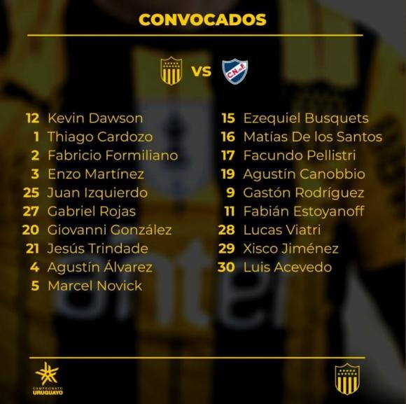 El plantel que convocó Diego López para la final del Clausura