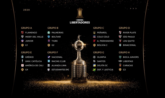 Fase de grupos de la Copa Libertadores 2020