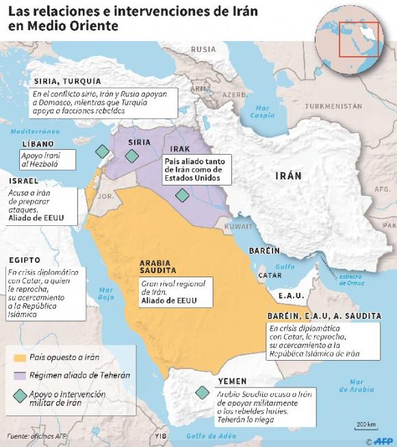 Las relaciones e intervenciones de Irán en Medio Oriente. Gráfico: AFP
