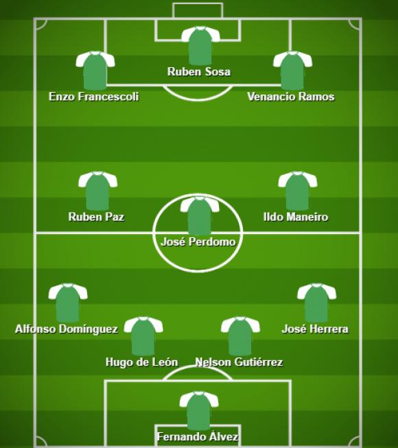 El equipo ideal de Antonio Alzamendi.