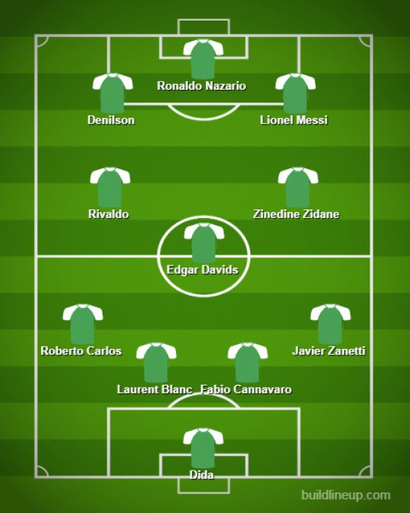 El equipo ideal de Alejandro Lembo.