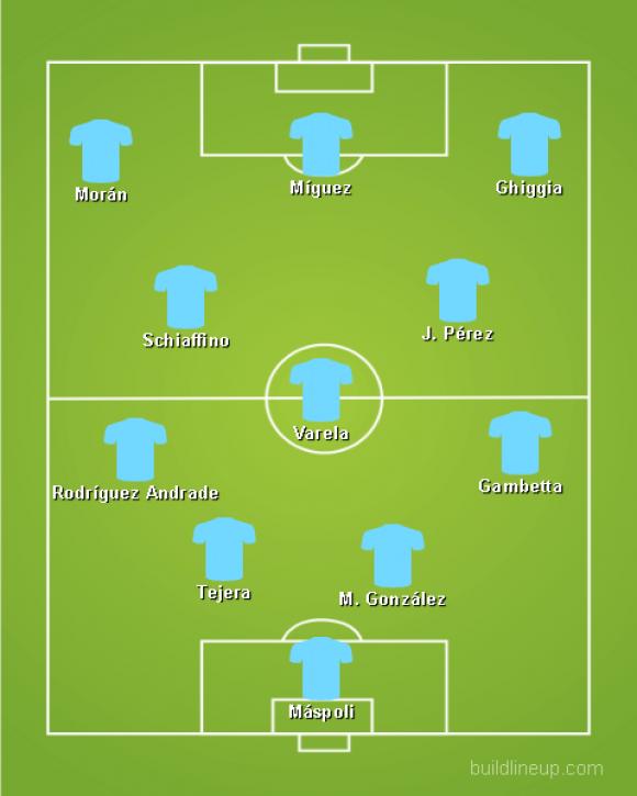 Formación de Uruguay vs. Brasil 1950
