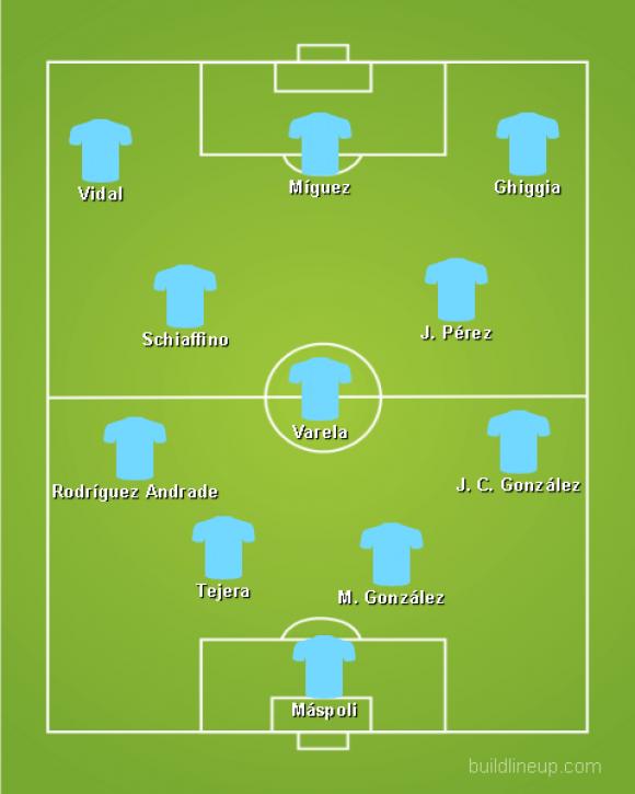 Formación de Uruguay vs. Bolivia 1950