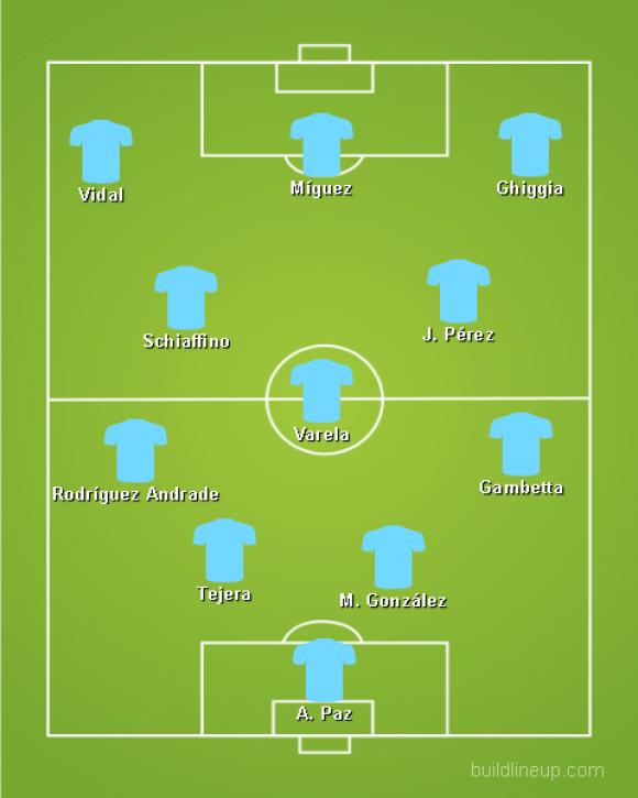 Formación de Uruguay vs. Suecia 1950