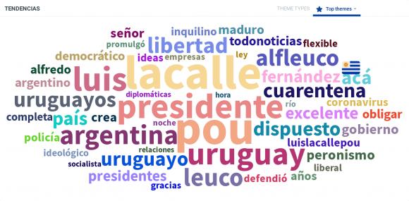 5f0f955b185e8 - Análisis: Lacalle Pou dominó la conversación en redes argentinas por entrevista con TN