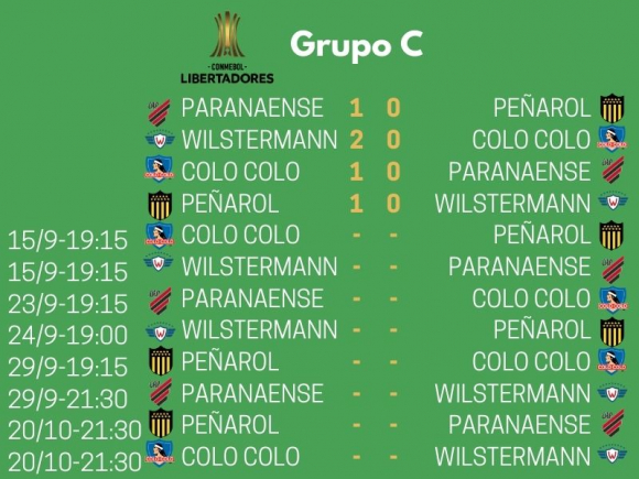 Grupo C de la Copa Libertadores 2020.