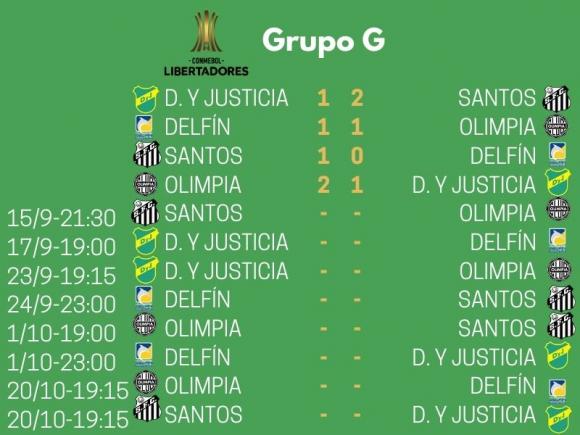 Grupo G de la Copa Libertadores 2020.