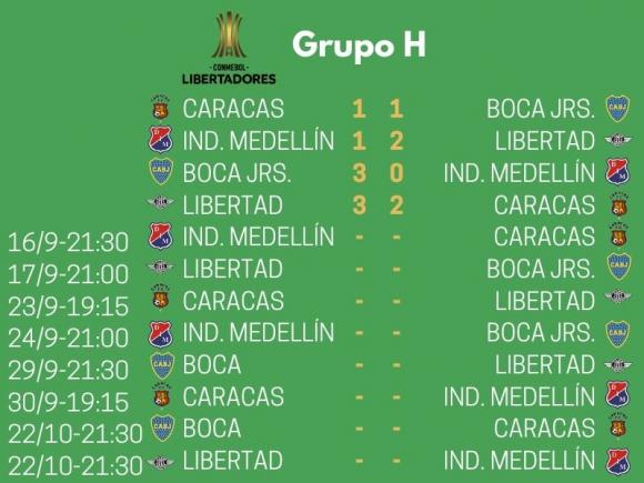 Grupo H de la Copa Libertadores 2020.