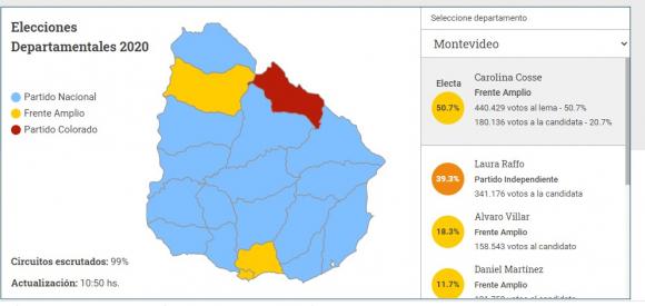 captura resultados municipales