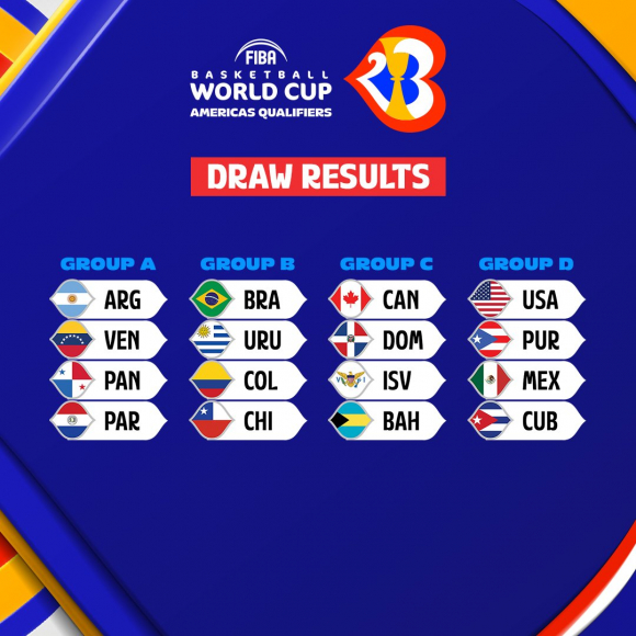 The groups of the American Qualifiers for the Basketball World Cup.