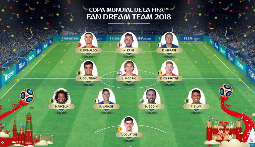 """El """"Fan Dream Team"""" del Mundial, el equipo ideal elegido por los hinchas. Foto: captura dreamteam.fifa.com"""