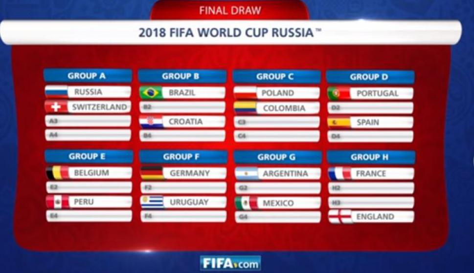 Simulación del sorteo para Uruguay