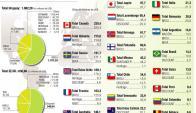 Mapa de inversiones de los bancos